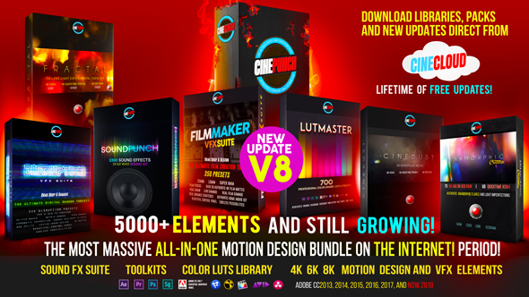 Videohive 5000+ Elements CINEPUNCH Video Creator MEGA Bundle V8 20601772
